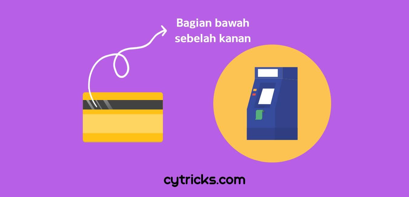 Masukkan ATM dengan posisi yang benar